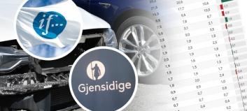 Gjensidige størst på nybil - årsbeste for If på brukte