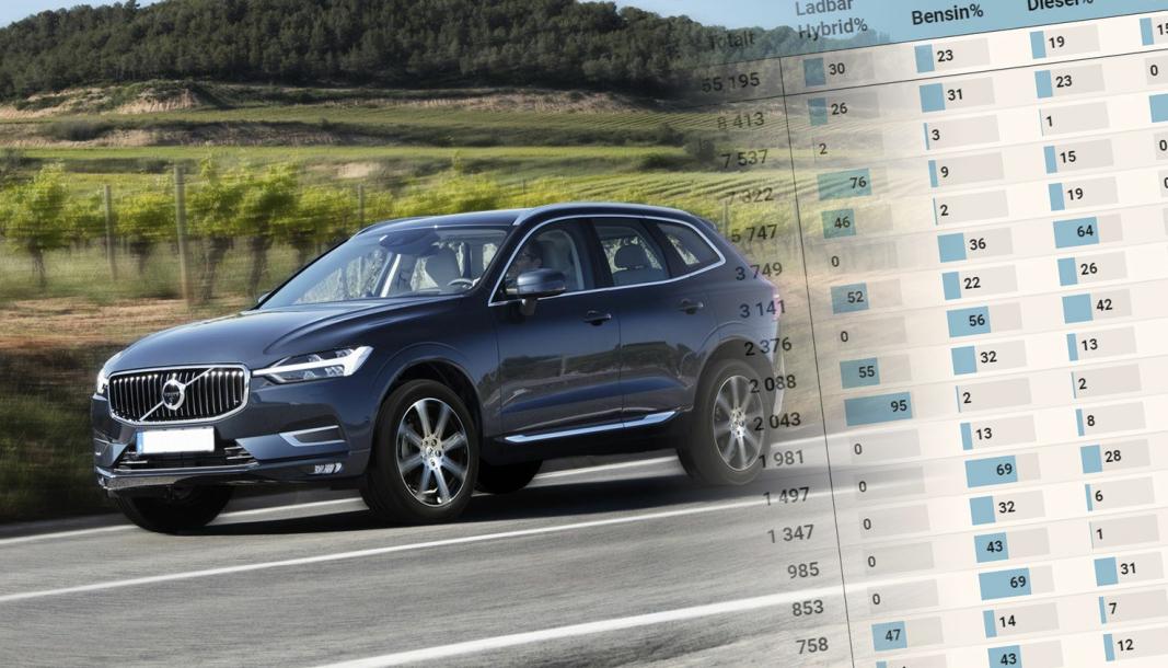 Populær leasingbil: Volvo XC60 er blant modellene det vil bli innlevert mange av i år.