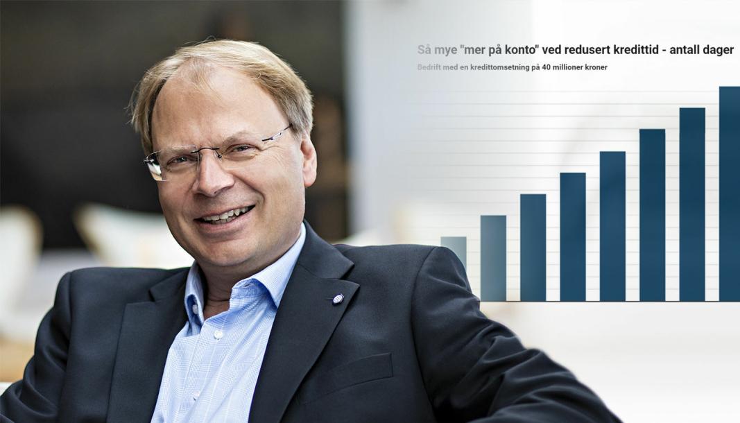 <em>Erik Ramelow Lillejord er direktør for økonomi og forretningsstøtte i Norges Bilbransjeforbund.</em>