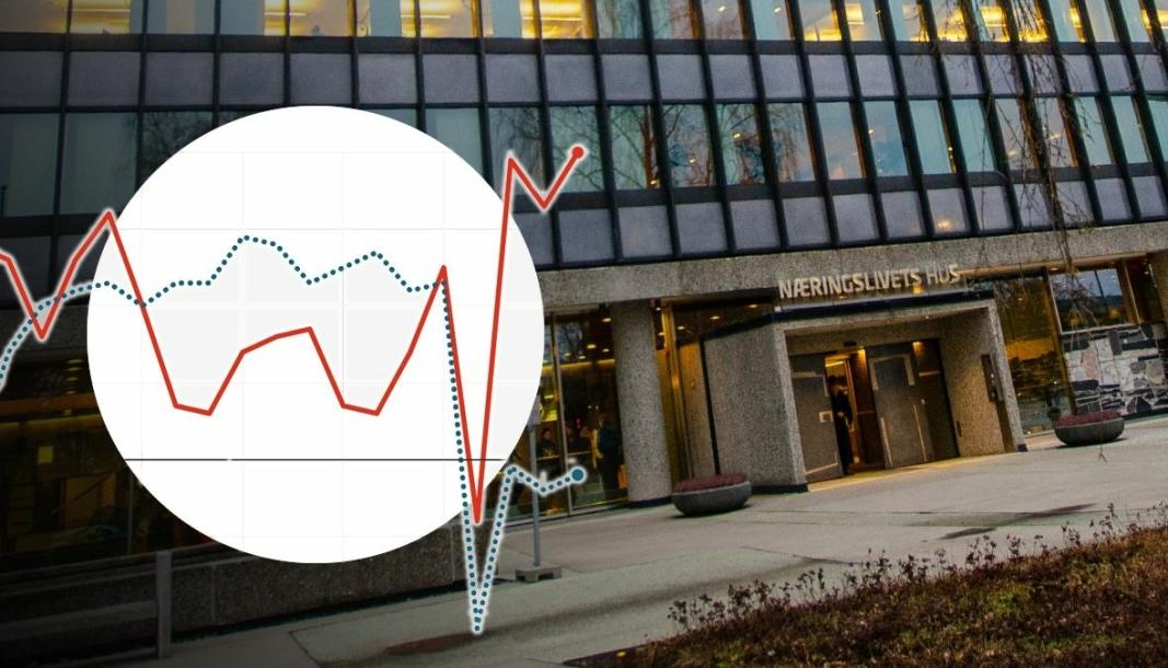 <em>Flere NBF-bedrifter ser nå mer positivt på dagens markedssituasjon - og særlig på markedsutsiktene de neste 6-12 månedene,</em>