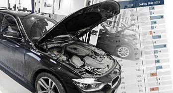 AutoIndex 2021: De beste og dårligste på verkstedet