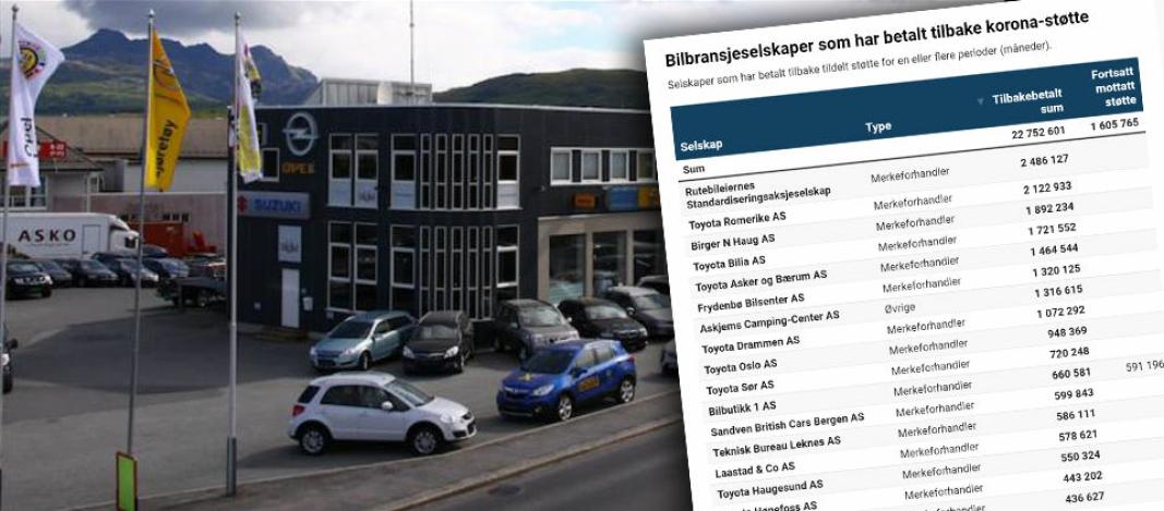 <em>Teknisk Bureau Leknes AS, tidligere Joh. Vian, er Isuzu-, Kia-, Opel-, Peugeot- og Suzuki-forhandler på Leknes i Lofoten.</em>