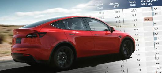 Forsikring: If har passert Gjensidige - Tesla løfter Codan