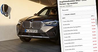 Avgiftskalkulator: Dette blir endringene for alle bilmodellene